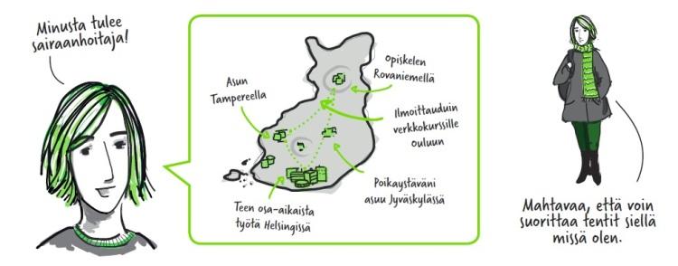 """Kuvassa on piirretty opiskelija, jonka puhekuplassa on teksti """"Minusta tulee sairaanhoitaja!"""". Vieressä on Suomen kartta, jossa on piirretty nuolet eri puolelle Suomea. Tampereen kohdalla on nuoli, joka osoittaa tekstiä """"Asun Tampereella"""". Helsingin kohdalla on nuoli, joka osoittaa tekstiä """"Teen osa-aikaista työtä Helsingissä"""". Jyväskylään osoittee nuoli, jonka takana on teksti """"Poikaystäväni asuu Jyväskylässä"""". Ouluun osoittaa nuoli, joka liittyy tekstiin """"Ilmoittauduin verkkokurssille Ouluun"""". Rovaniemelle osoittaa nuoli, joka vieressä lukee """"Opiskelen Rovaniemellä"""". Kartan viereen on piirretty opiskelija kokonaisuudessaan, ja hänen puhekuplassaan lukee: """"Mahtavaa, että voin suorittaa tentit siellä missä olen""""."""